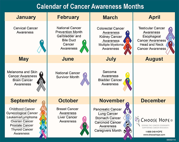 Calendar of Cancer Awereness Months / My Basket of Hope